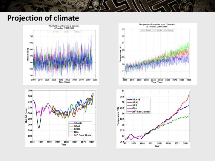 Projection of climate