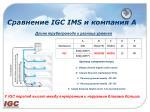 igc ims10