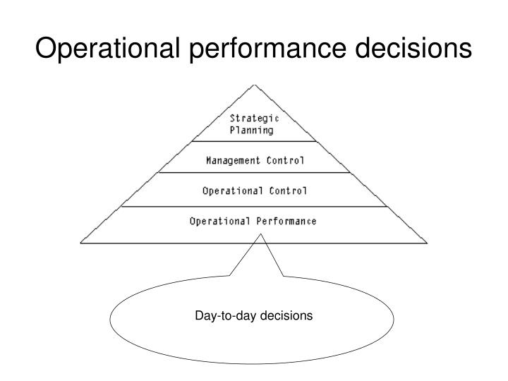 Operational performance decisions