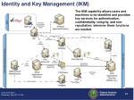 identity and key management ikm