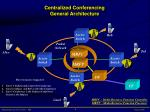 centralized conferencing general architecture