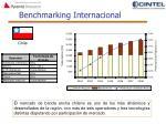 benchmarking internacional1