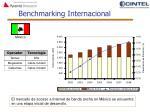 benchmarking internacional6