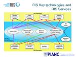 ris key technologies and ris services