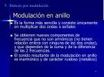 modulaci n en anillo