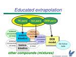 educated extrapolation4