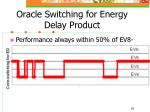 oracle switching for energy delay product