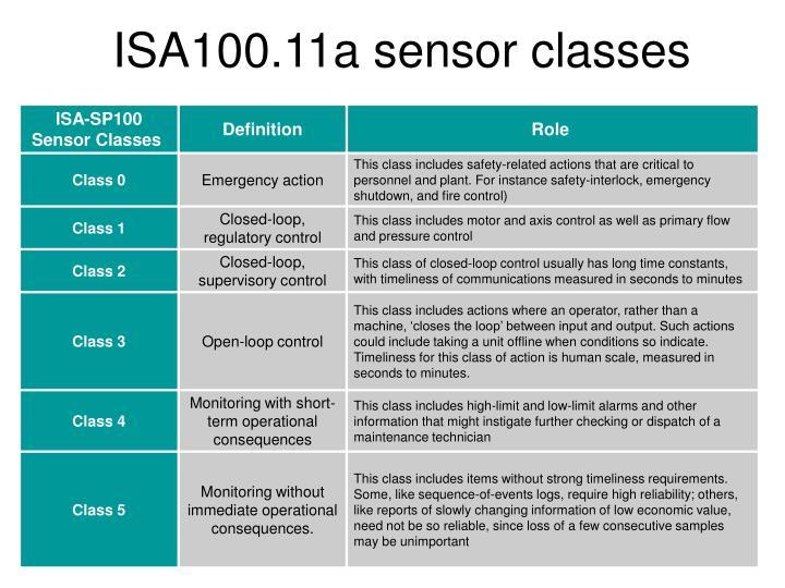 ISA100.11a sensor classes