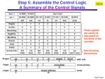 step 5 assemble the control logic a summary of the control signals
