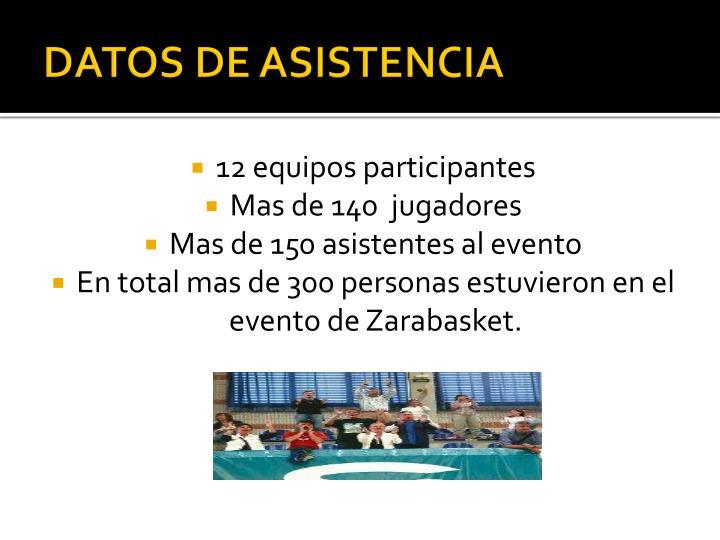 DATOS DE ASISTENCIA