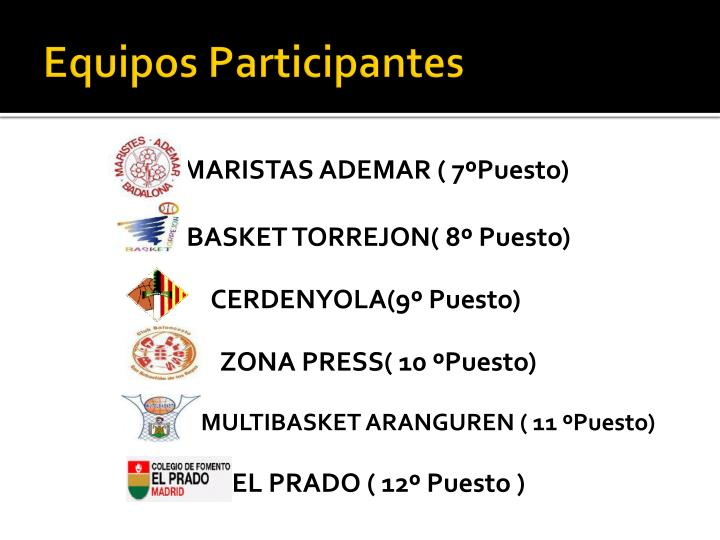 Equipos Participantes