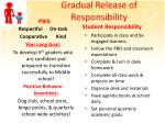 gradual release of responsibility