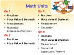 math units