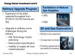 energy sector investment cont d
