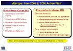e europe from 2002 to 2005 action plan