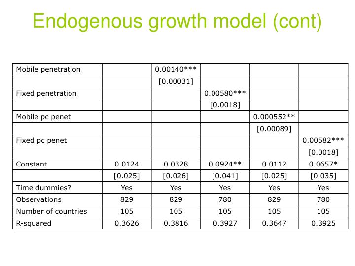 Endogenous growth model (cont)