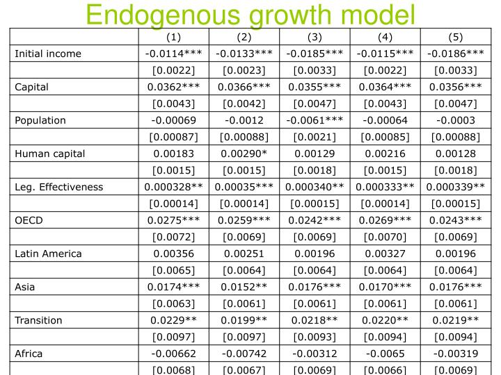 Endogenous growth model