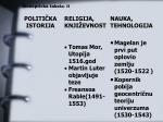 sineopticka tabela ii