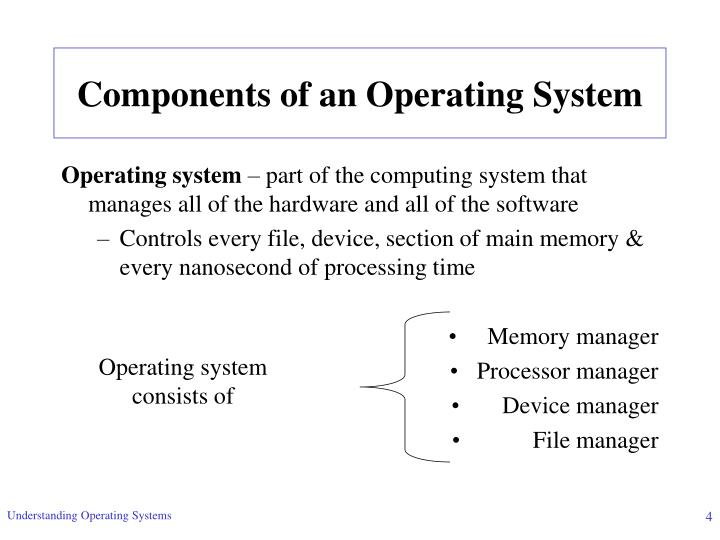 components of an operating system 13 operating system components an operating system provides the environment within which programs are executed to construct such an environment, the system is partitioned into small modules with a well-defined interface the design of a new operating system is a major task it is very important that the goals of the system be will defined.