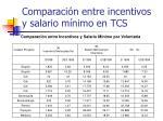 comparaci n entre incentivos y salario m nimo en tcs