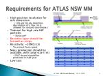 requirements for atlas nsw mm