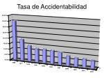 tasa de accidentabilidad1