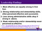 leadership findings