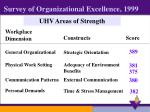survey of organizational excellence 19991