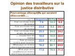 opinion des travailleurs sur la justice distributive