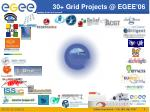 30 grid projects @ egee 06
