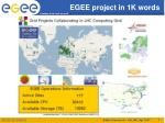 egee project in 1k words