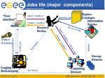 jobs life major components