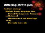 differing strategies