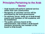 principles pertaining to the arab sector