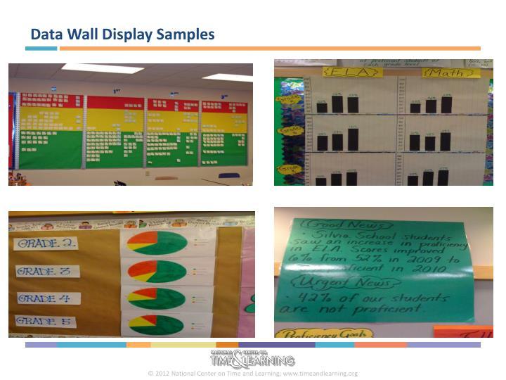Data Wall Display Samples