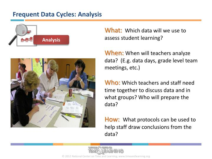 Frequent Data Cycles: Analysis