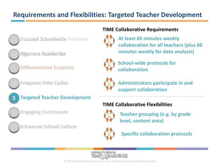 Requirements and Flexibilities: Targeted Teacher Development