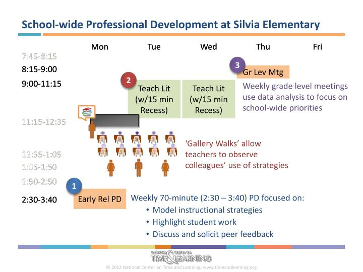 School-wide Professional Development at Silvia Elementary