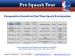 pro squash tour6