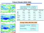 future climate 2030 19951
