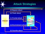attack strategies