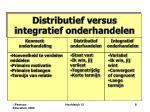 distributief versus integratief onderhandelen