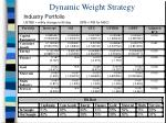 dynamic weight strategy1