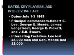 dates key players and interesting fact