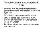 visual problems associated with spd