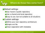 where do those files come from1