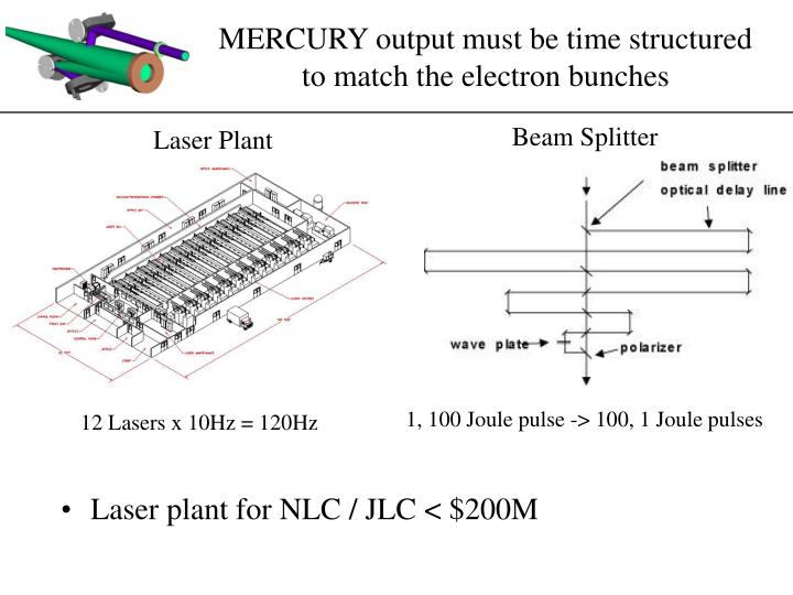 MERCURY output must be time structured to match the electron bunches