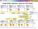 graph editor detailed build up a wf graph