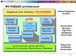 ws pgrade architecture