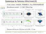 dynamique du faisceau d lectrons 2